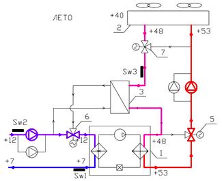 Промежуточный теплообменник для чиллера Кожухотрубный конденсатор Alfa Laval CRF164-5-XS 2P Сарапул